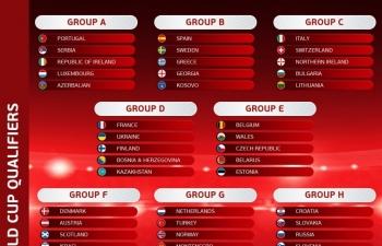 boc tham vong loai world cup 2022 khu vuc chau au ong lon de tho
