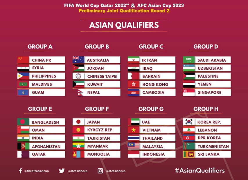 fifa vie t nam se la mo i de do a lo n o vo ng loa i world cup 2022