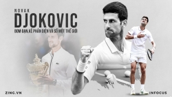 novak djokovic ke phan dien va so mot the gioi