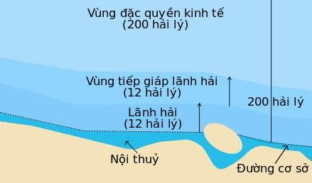 tq khong the xam pham quyen loi hop phap cua viet nam o bien dong