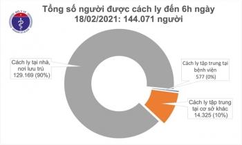Sáng 18/2, Việt Nam không có ca COVID-19 mới