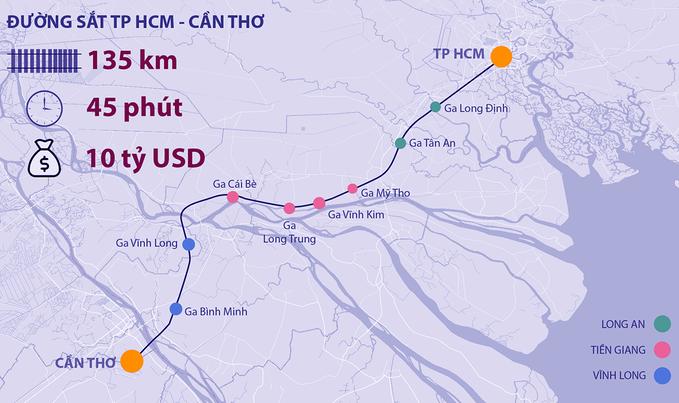 TP HCM ủng hộ rút ngắn đường sắt nối Cần Thơ
