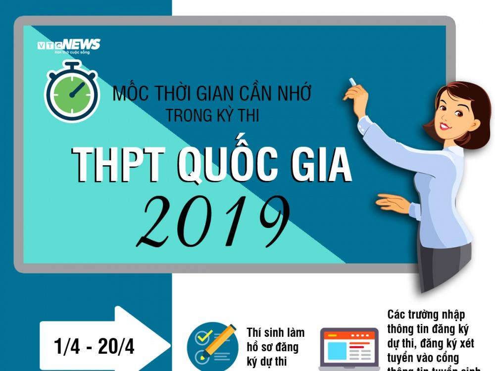 infographic moc thoi gian can nho trong ky thi thpt quoc gia 2019