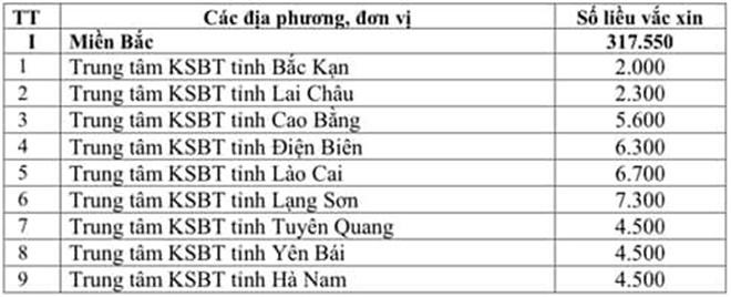 Việt Nam bước vào đợt 2 chiến dịch tiêm chủng lớn nhất trong lịch sử