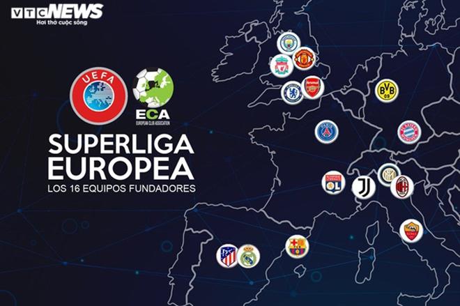 Barca tiếp tục tham gia Super League - 2