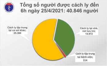 Việt Nam chữa khỏi cho 2.516 người mắc COVID-19