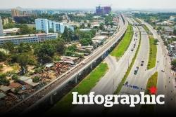 Tổng thể 8 tuyến metro của TPHCM đã làm đến đâu?