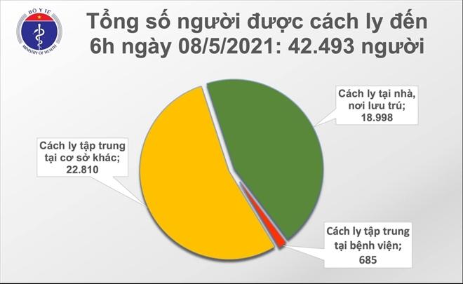 Thêm 15 ca COVID-19 tại Hà Nội và Bắc Ninh