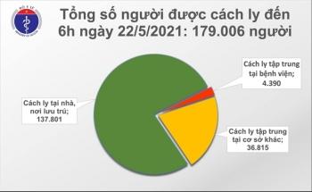 Sáng 22/5, Việt Nam có thêm 20 ca COVID-19