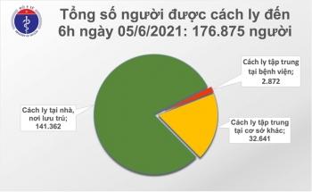 Việt Nam có thêm 77 người mắc COVID-19