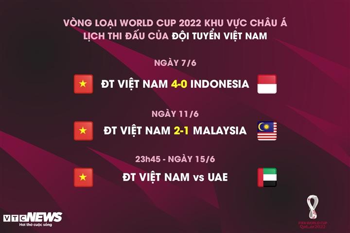 Xuất sắc hạ Malaysia, tuyển Việt Nam vững ngôi đầu vòng loại World Cup 2022 - 3