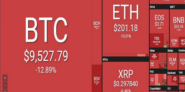 bitcoin lao doc khong phanh