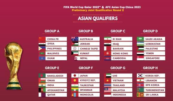 qatar se giup dt viet nam co them co hoi vuot qua vong loai world cup