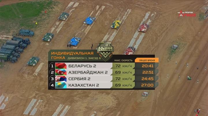 Đội tuyển xe tăng Việt Nam đứng top 9, cuộc đua vào vòng bán kết đến hồi gây cấn - 4