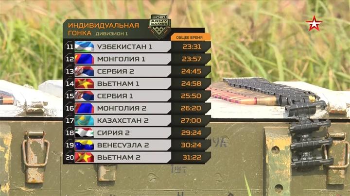 Đội tuyển xe tăng Việt Nam đứng top 9, cuộc đua vào vòng bán kết đến hồi gây cấn - 6