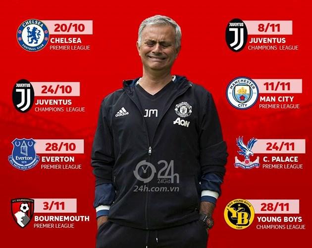 Biếm Họa 24h Mourinho Khoc Thet Vi Lịch Thi đấu Sieu Kho Của Mu