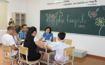 Những khoản tiền nào Ban đại diện cha mẹ học sinh không được phép thu?
